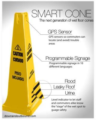 SmartCone_DAO